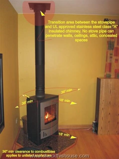 install wood burning stove pipe  ceiling