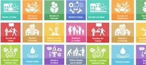 Información de los Derechos Humanos Informacionde info