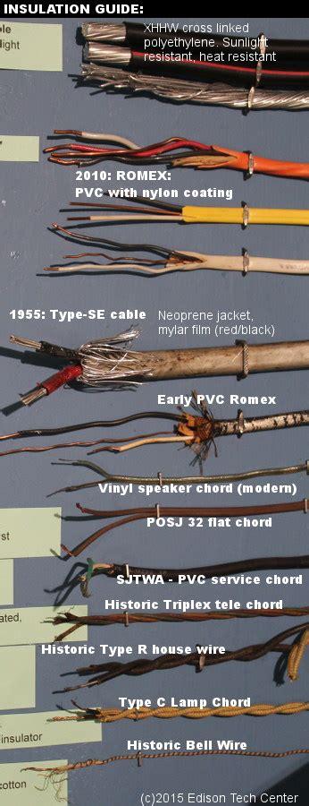 Wire Insulation
