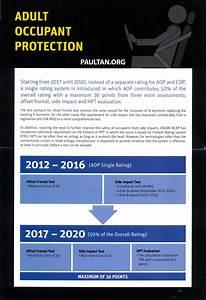 ASEAN NCAP 2017-2020 ratings road map – single rating for ...
