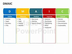 Dmaic tools editable powerpoint presentation for Dmaic template ppt