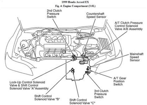 95 Honda Accord V6 Engine Diagram by 1999 Honda Accord Sensor Locations Where Would I Find The