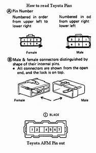 1994 Toyota Corolla Distributor Wiring Diagram