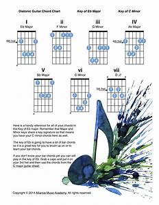 Clarinet Chart Pdf Eb Major Diatonic Guitar Chord Chart