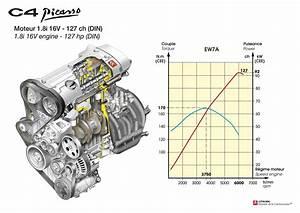 Citroen C4 Engine Diagram