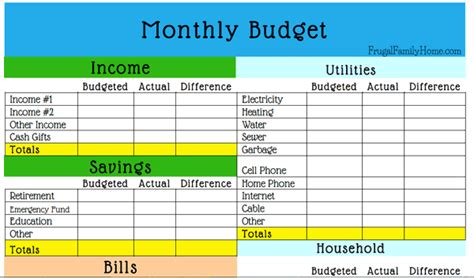 how to create a project budget how to set up a budget make your budget
