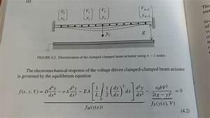 Zulässige Anhängelast Berechnen : verformung berechnen metallschneidemaschine ~ Themetempest.com Abrechnung