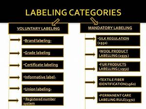 packaging and labeling of apparel and tetiles With clothing product labels
