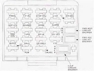 Oldsmobile Achieva  1995  - Fuse Box Diagram
