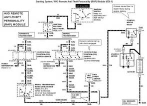 Ford F-150 Ignition Switch Wiring Diagram