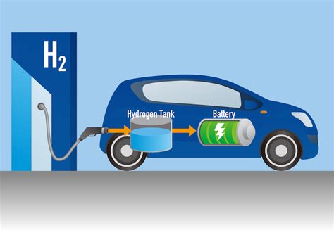 water tank cost hydrogen cars fuelled by water wheels ca