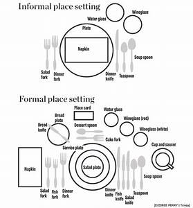 13 Table Setting Diagram Printable  Fine Dining Table