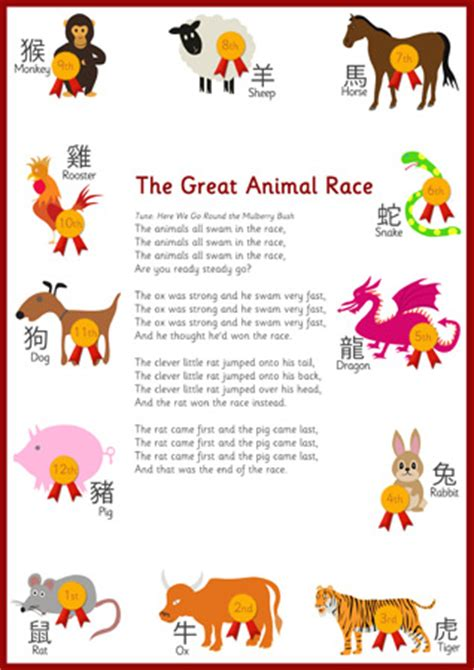Chinese New Year Song  Free Early Years & Primary Teaching Resources (eyfs & Ks1