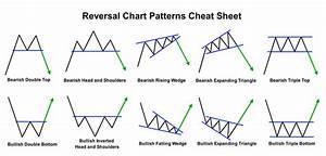 Reversal Chart Patterns Cheat Sheet #forex   Trading ...