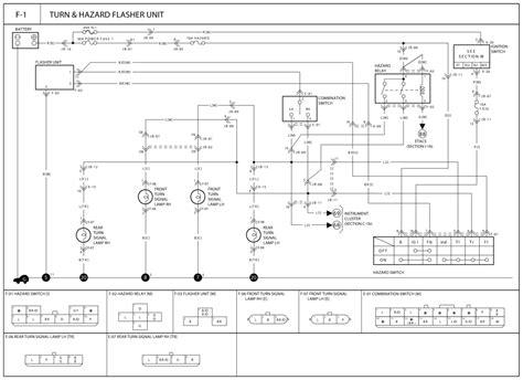 Kia Soul Electrical Diagram Auto Wiring