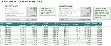 auto loan amortization schedule excel template