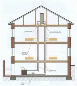 cout chauffage solaire devis en ligne travaux a bordeaux With cout chauffage electrique appartement