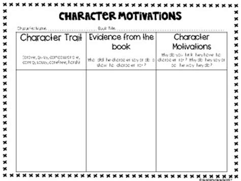 Character Motivation Graphic Organizer By Kendra Terranella  A Pineapple A Day