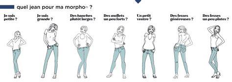 choisissez bien votre jean et vous serez magniiiifiqueeeeeee femmes de tunisie