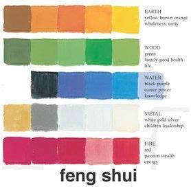 les 25 meilleures idees concernant chambre feng shui sur With couleur bureau feng shui 1 couleurs arqitecture