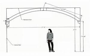 A Geometric Study In Quartersawn