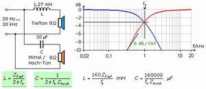 Frequenzweiche Berechnen 2 Wege : lautsprecherweichen als p assive lc weichen 1 bis 3 ordnung ~ Themetempest.com Abrechnung