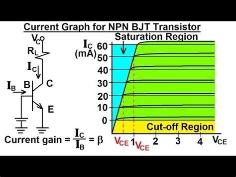 curve tracer circuit doovi