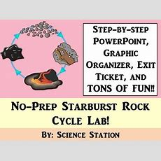 Rock Cycle Roulette Lab
