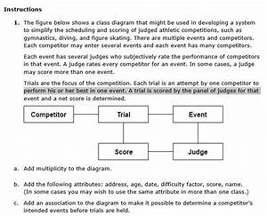 Solved  The Figure Below Shows A Class Diagram That Might