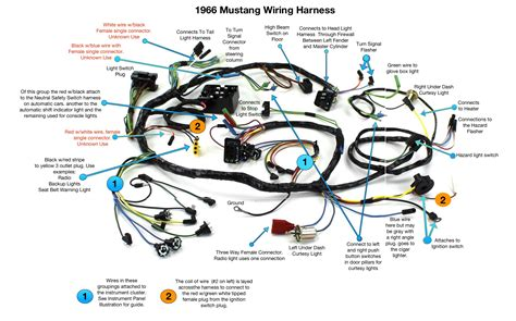 Wiring Harness Diagram Ford Mustang Forum