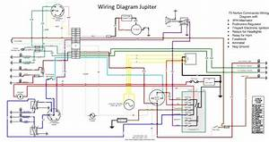 Wiring Diagram Jupiter Z1