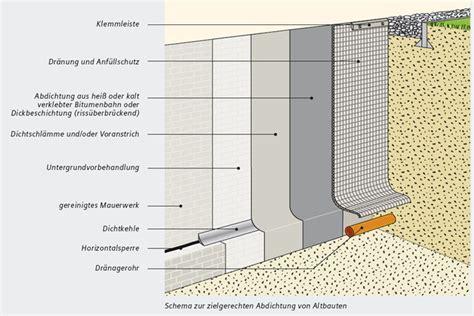 Bodenplatte Abdichten Altbau by Kellerwand Abdichten Altbau Keller Abdichten Kosten Am