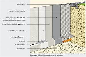 Kellerwand Außen Abdichten : nachtr gliche vertikalabdichtungen bautenschutz bayern katz ~ Lizthompson.info Haus und Dekorationen