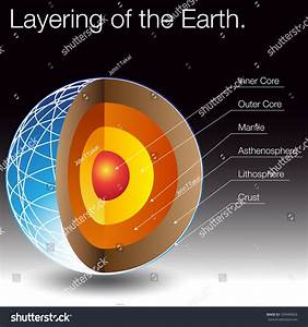 Image Layers Earth Stock Illustration 109489826
