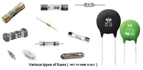 Fuses For Appliances, Fuses, Free Engine Image For User