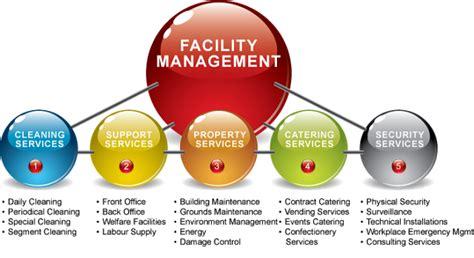 facilities management en entornos bim eduardo blanco