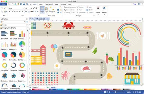 mac diagram software edraw max  mac