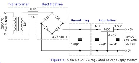 Power Supply How Convert Electrical