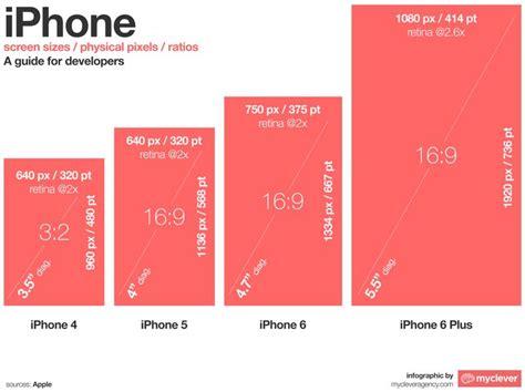 iphone screen size ideas  pinterest