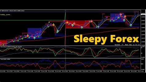 best trading best forex trading strategy for beginners 2016