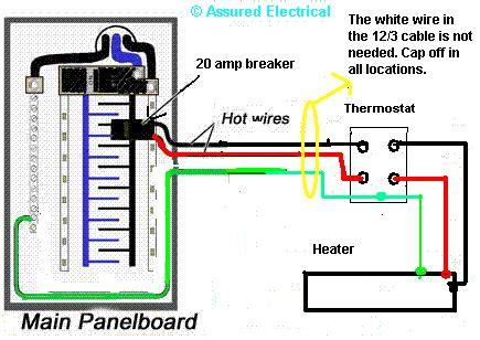 heres  scenario installing  linear baseboard