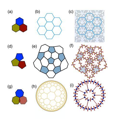 Schematic Diagram Euclidean Non Lattices