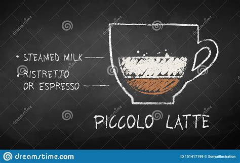 Testing wordpress and getting there i hope. Chalk Drawn Sketch Of Piccolo Latte Coffee Recipe Stock Vector - Illustration of espresso, food ...