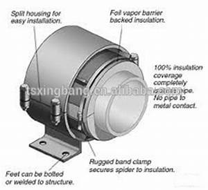 Expansion Joint Design For Pipe Insulation Support Systems