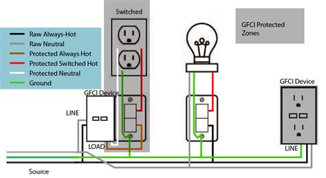 Electrical Wiring Multiple Outlets Switches Lights