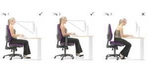 bonne posture au bureau urjayati