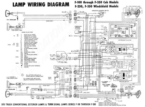 Ford Pin Trailer Wiring Diagram Free