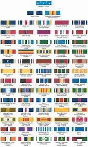 Us Armed Forces Ribbon Military Ribbons Wwii Uniforms