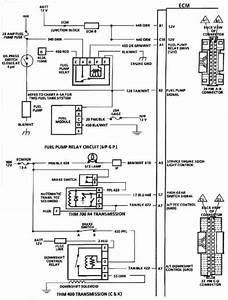 Rth Diagnosing 1990 350tbi Stumble  Stall When Warm