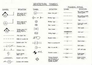 Mechanical Engineering Drawing Symbol Symbol For Butterfly